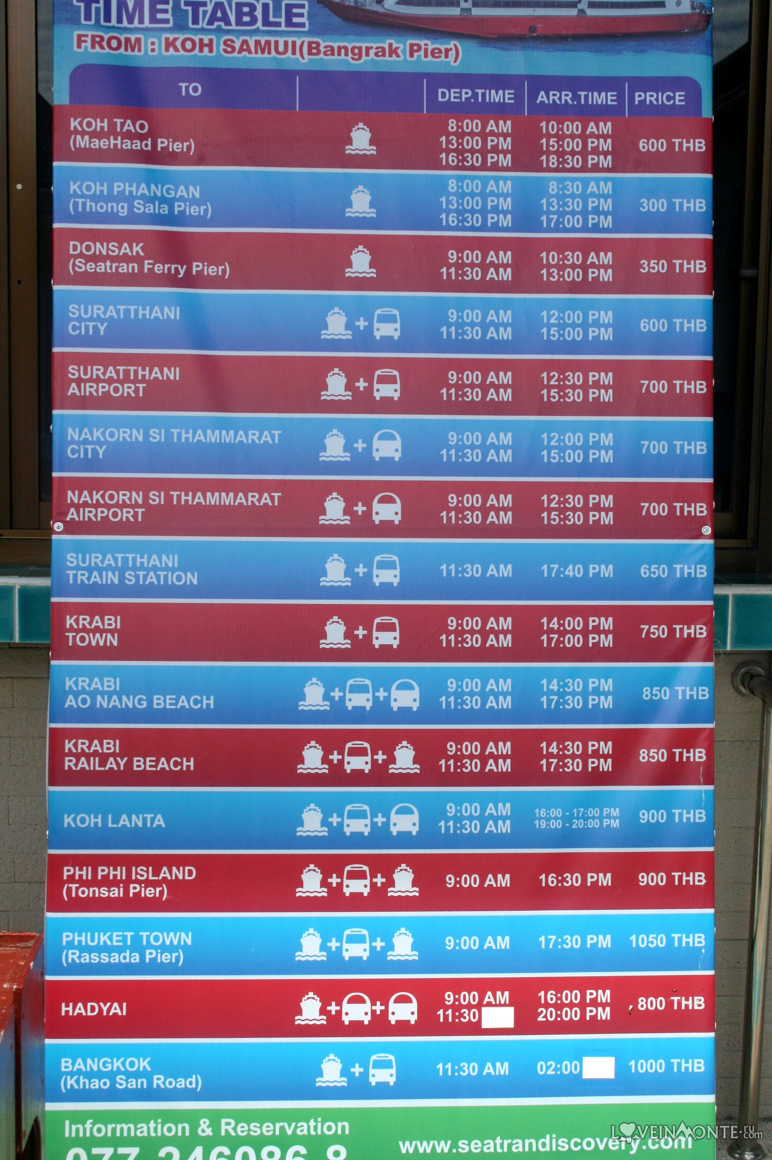 Расписание самуи панган